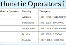 List of arithmetic operators