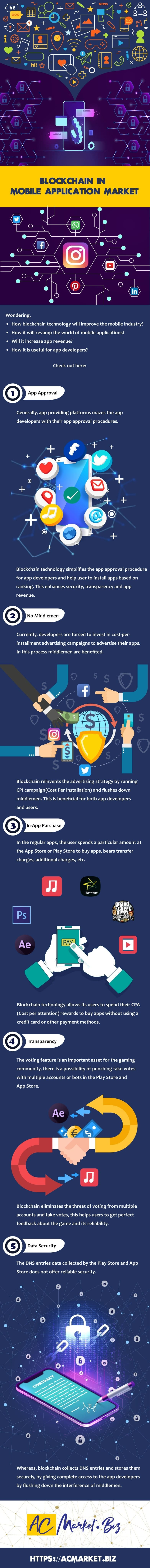 Infographic Blockchain In Mobile Application