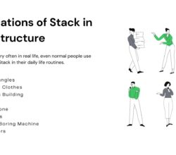 application of stack in data structure